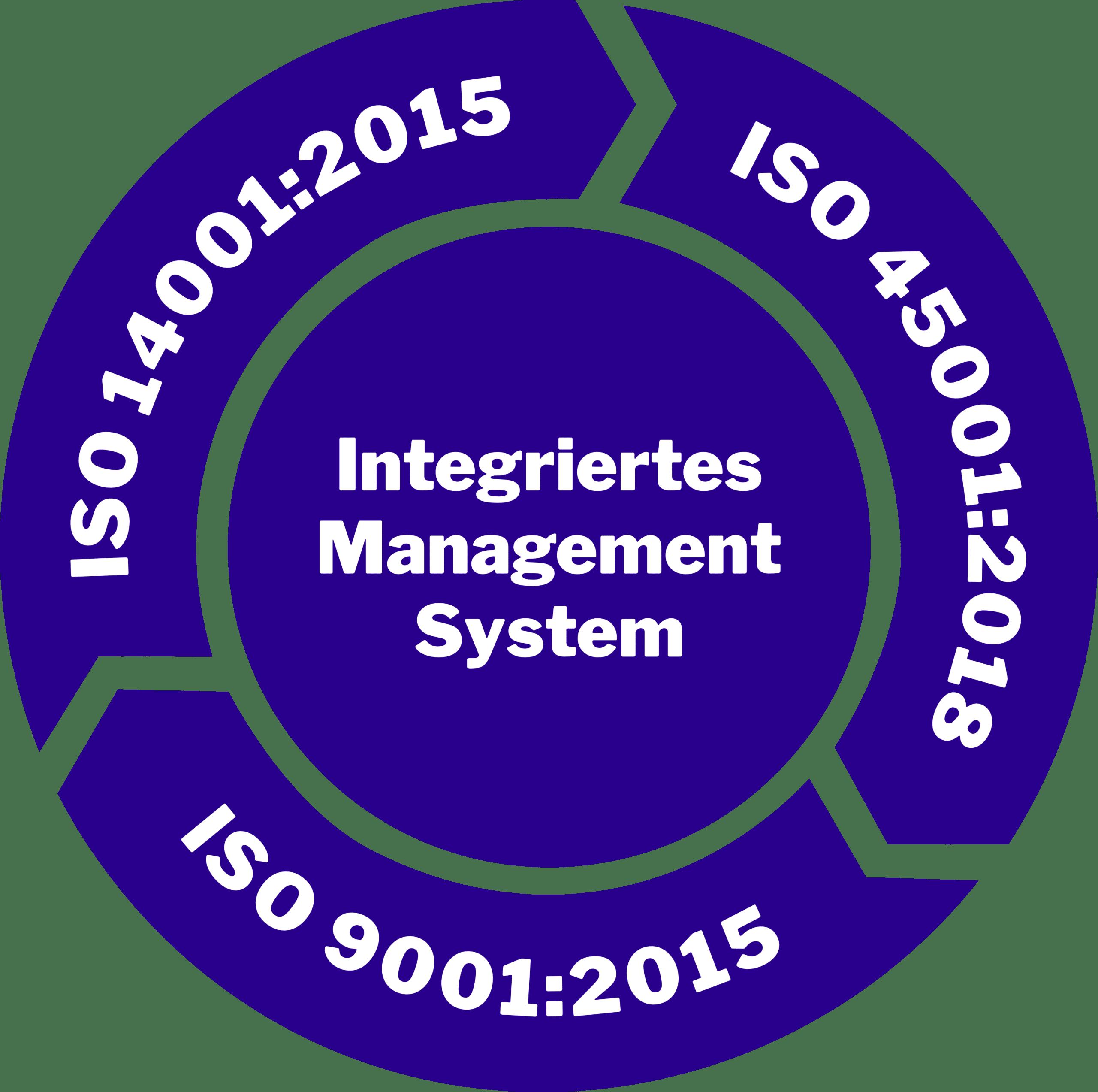 Read more about the article Die Vorteile eines optimal implementierten Managementsystems